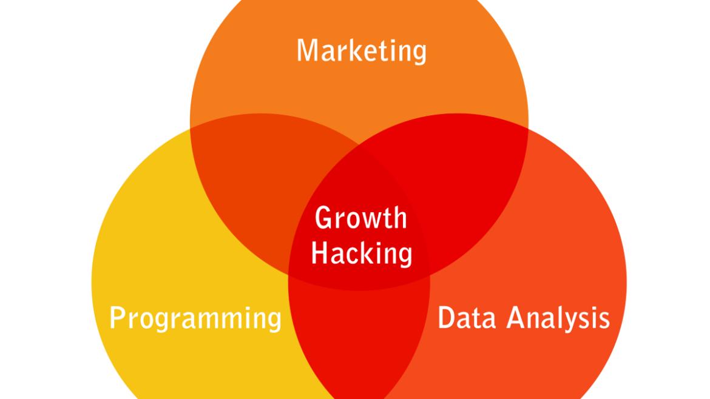 Growth hacking o cómo hackear tus ventas gracias a la analítica