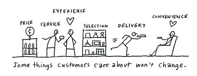 los clientes de las agencias digitales